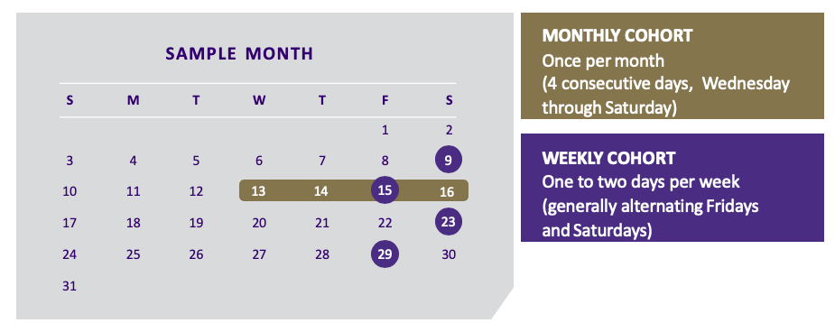 Sample EMBA schedule for one month. Monthly co-hort: four consecutive days. Weekly co-hort: one day per week.
